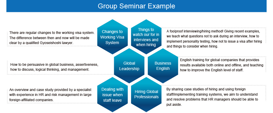 Group Seminar Example